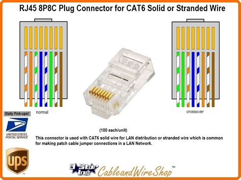 cat6 rj45 8p8c connector for stranded or solid wire lan