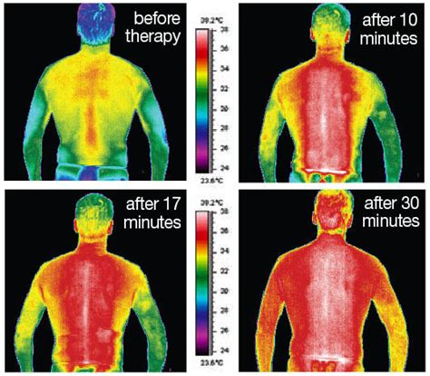 infrared heat l benefits thermal image far infrared heat effects far infrared