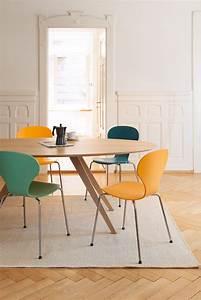 Stühle Im Eames Stil : farbe um den tisch sweet home ~ Indierocktalk.com Haus und Dekorationen