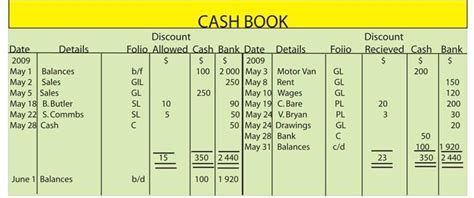 bank cash book template project management templates