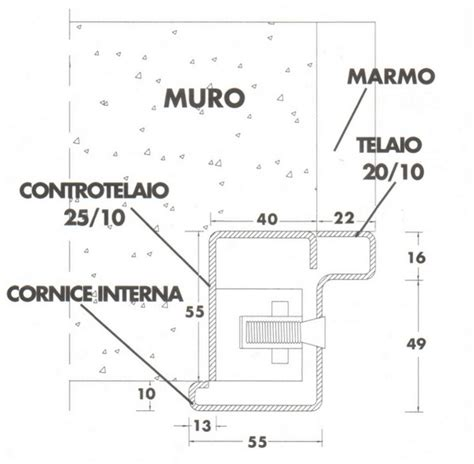 porte interne misure standard misure standard controtelai porte interne le porte