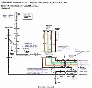 Rv Trailer Wiring Diagram