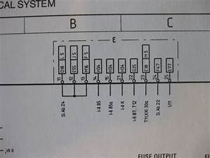 Fuse Panel Wiring Question 1987 S4 - Rennlist