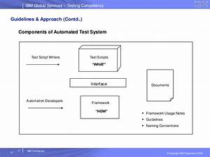automation test strategy document template choice image With test automation strategy document template