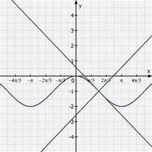 Tangente Und Normale Berechnen : gleichung bestimmen sie die gleichung der tangente f x ~ Themetempest.com Abrechnung