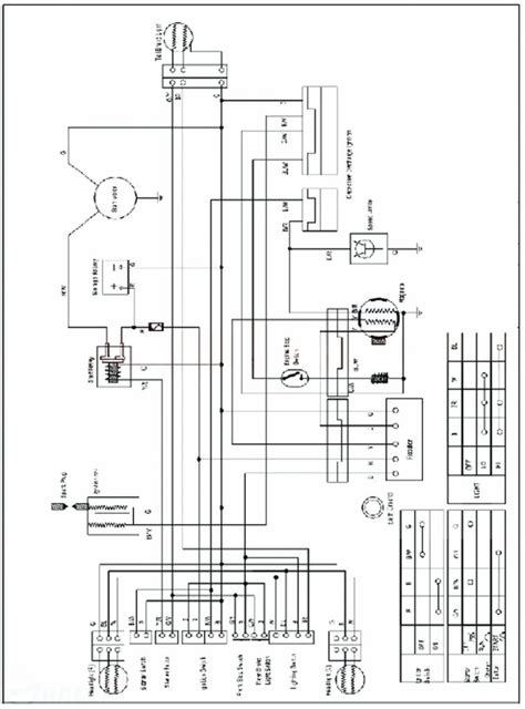 Tao Gy6 Wiring Diagram by Taotao 110cc Atv Wiring Diagram Untpikapps