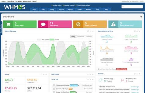 admin dashboard whmcs documentation
