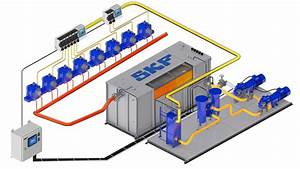 Oil Circulation Lubrication Systems