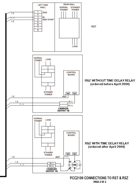 ztxmx ge zenith automatic transfer switch residential
