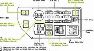 88 Toyotum Camry Fuse Diagram