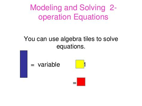 modeling 2 step equations