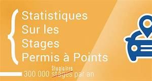 Nombre Points Permis : nombre de stages permis points en france legipermis ~ Medecine-chirurgie-esthetiques.com Avis de Voitures