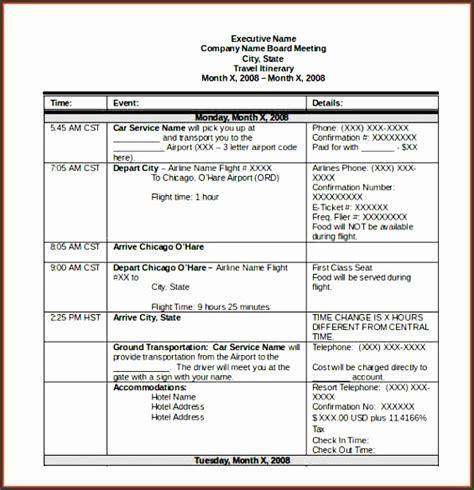 itinerary template  word sampletemplatess