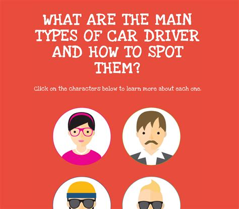 Who Are The Main Types Of Car Drivers And How To Spot Them?