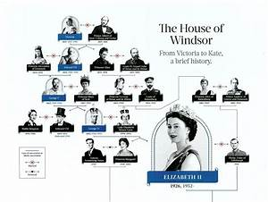 Royal Families: The House of Windsor Family Tree-Part 1 ...