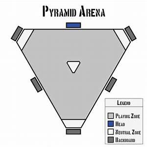 Pyramid Rules