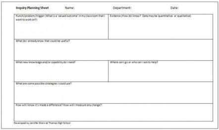 Inquiry Based Learning Lesson Plan Template by Inquiry Lesson Plan Template Templates Data
