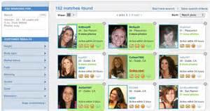 I Asked A Linguist To Analyze OKCupid Usernames