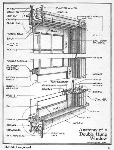 13 best images about Sash windows technical drawings on