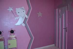 Chambre Hello Kitty : nouvelle chambre hello kitty pour ma puce photo 4 9 3508503 ~ Voncanada.com Idées de Décoration