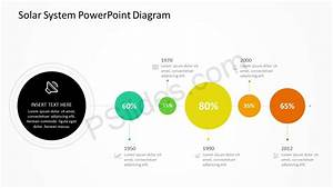 Solar System Diagram For Powerpoint