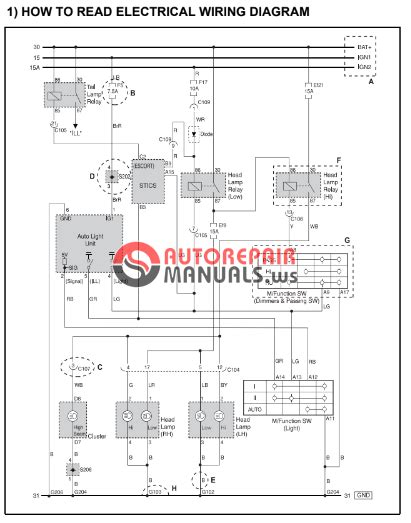 Electrical Wiring Diagram Vehicle by Free Ssangyong Actyon C100 Service Manual