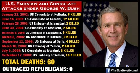 Benghazi Meme - political memes george w bush embassy and consulate attacks