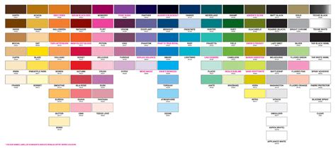 paint color chart bunnings ironlak dont think