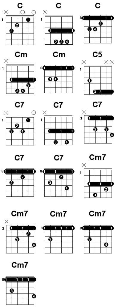 les portes du penitencier tab les accords guitare c do le coin du guitariste