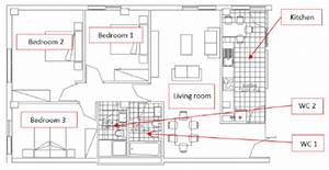 Plant Layout Of The Apartment Analyzed Indicating Each Room Type