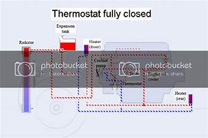 Bleeding Cooling System - Page 2