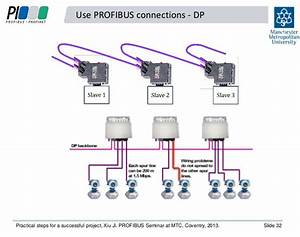 Practical Steps To A Successful Profibus Project