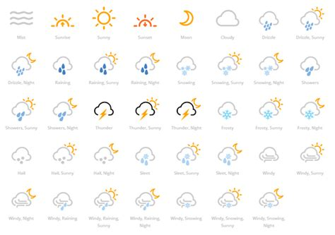 microsoft stock charts multi layered weather icons from forecast font web