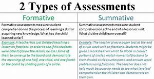 kinds of essay and their example kinds of essay and their example kinds of essay and their example