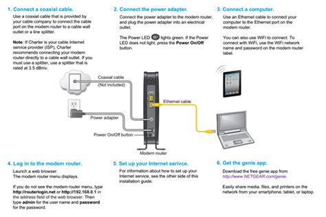 Charter Telephone Wiring Diagram by Netgear Phone Number Netgear Router Support Number