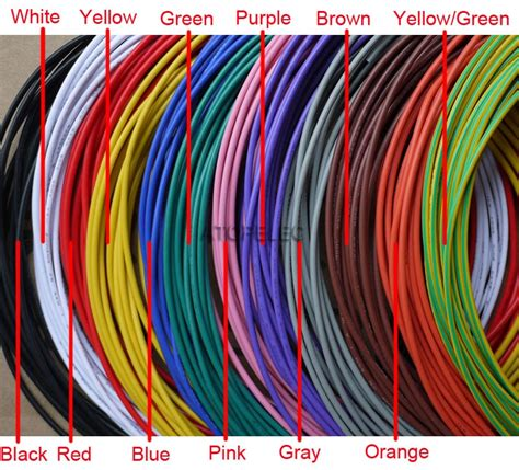 Awg Pvc Tinned Copper Stranded Wire