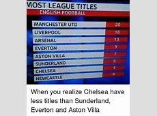MOST LEAGUE TITLES ENGLISH FOOTBALL MANCHESTER UTD