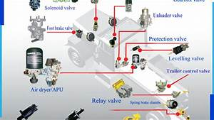 Wabco Truck Air Brake Valves Factory