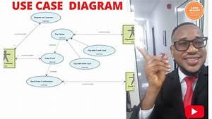 How To Create Use Case Diagram Using Enterprise Architect