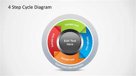 Step By Step Cycle Diagram by 4 Step Cycle Process Diagram Slidemodel