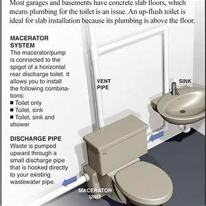 Useful Information About House Drainage System