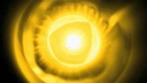 3th Solar Plexus Chakra  7 Chakras