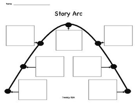 Story Arc Template by Story Arc Writer S Workshop Student The O Jays And