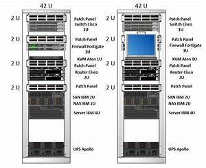 Visio Stencils  Design Rack 42u With Cisco Switch