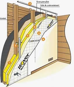 Epaisseur Mur Ossature Bois : epaisseur mur maison ossature bois beau cloison isolation ~ Melissatoandfro.com Idées de Décoration