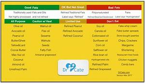 Which Fats To Use