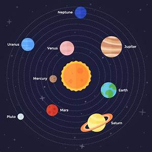 Solar System Planets, Sun & Moon Icons on Behance ...