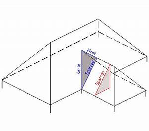 Geometrie Winkel Berechnen : berechnung der kehll nge dachdeckerwiki ~ Themetempest.com Abrechnung