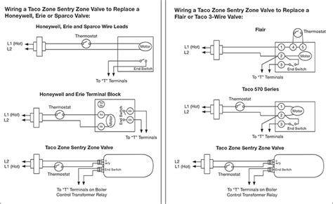 Wire Diagram For Taco Zone Valves Hydronic Heating Systems
