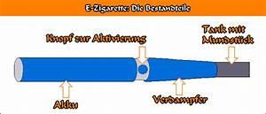 E Zigarette Auf Rechnung Kaufen : e zigarette aufbau funktionsweise einer e zigarette ~ Themetempest.com Abrechnung